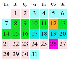 Месячные калькулятор онлайн