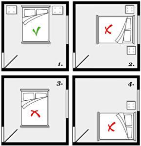 Почему нельзя спать ногами к дверям