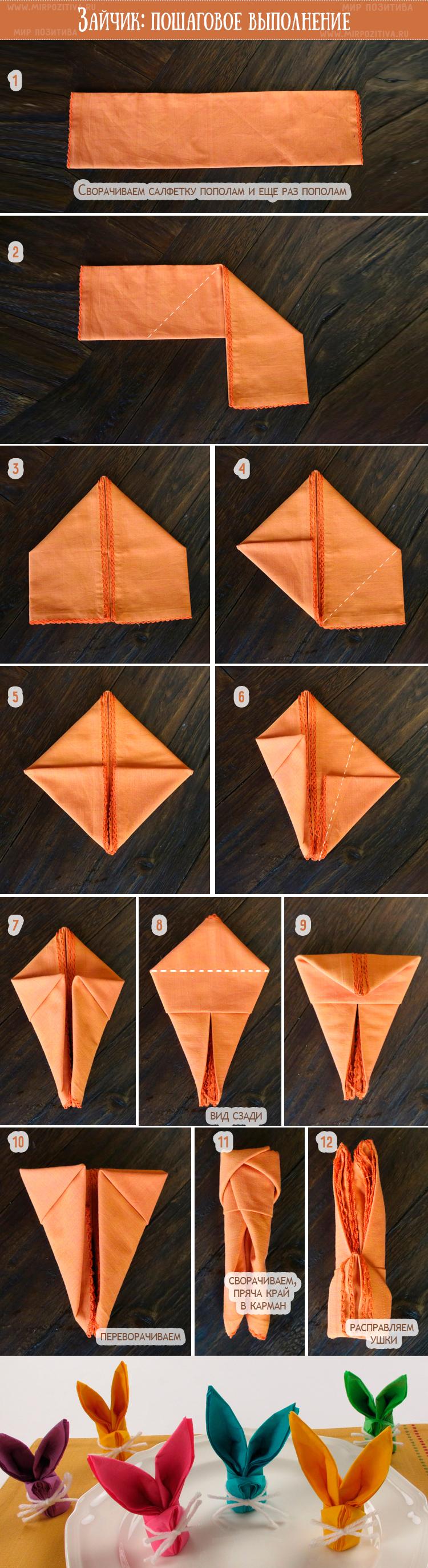 салфеточные зайчики - схема сложения по шагам