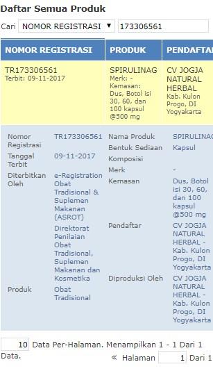 Daftar Obat Penggemuk badan Yang Berbahaya