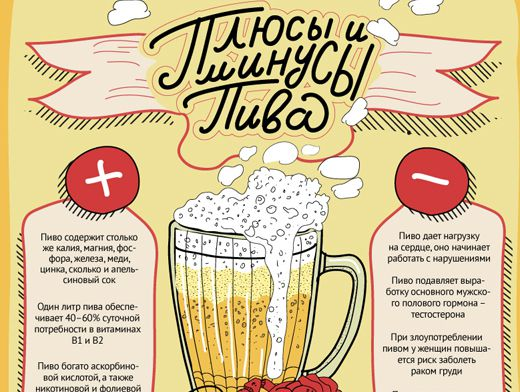 Преимущества пива