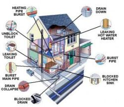 Advanced Rooter Plumbing -Home Plumbing Diagram