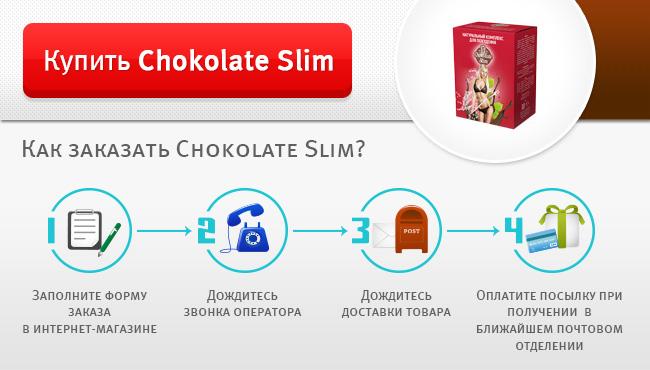 Шоколад слим отрицательные отзывы реальных людей