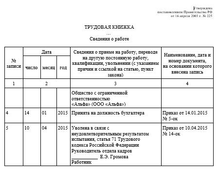 Увольнение в испытательный срок по трудовому кодексу