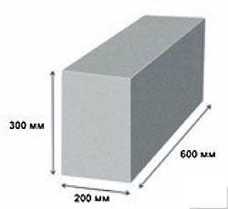 размеры (толщина, высота, ширина)