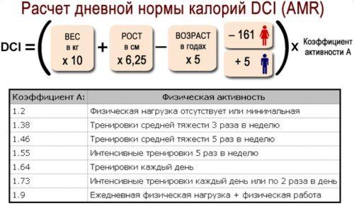 Формула нормы калорий с учетом коэффициента активности