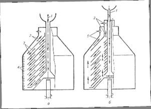 Схема работы сепарирующего устройства