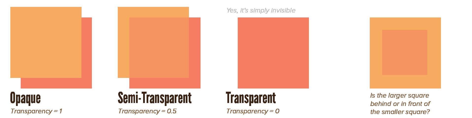 DesignLightTransparency