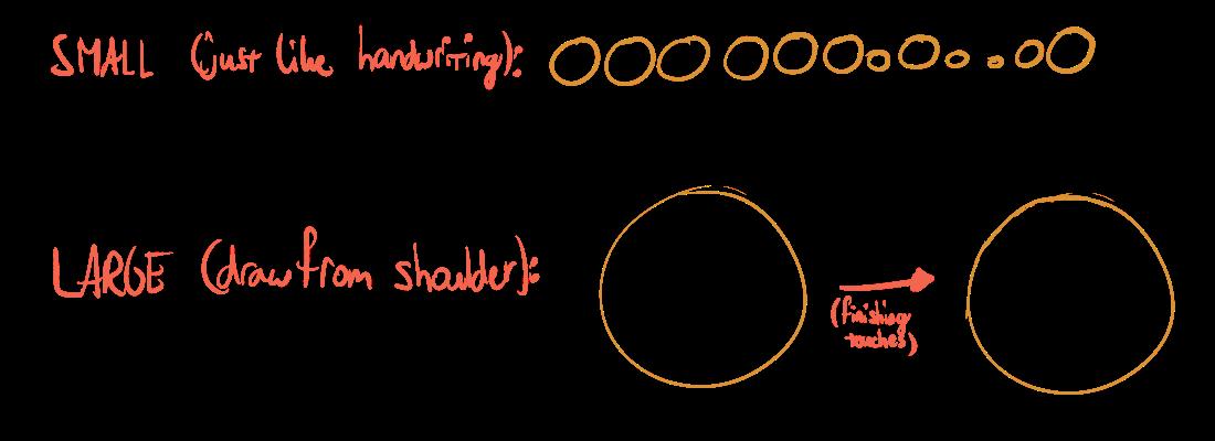 DrawingPerfectCircles