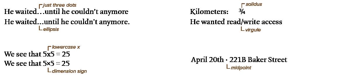TypographyCharactersMisc