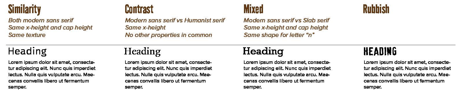 TypographyTypefacesSimilarityContrast