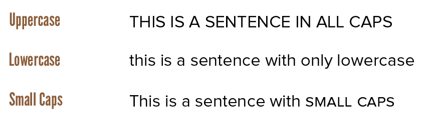 TypographyUpperLowercase