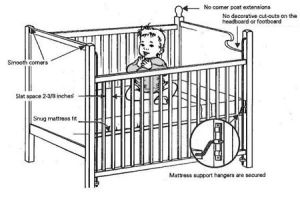 Baby-Crib-Safety-Regulations