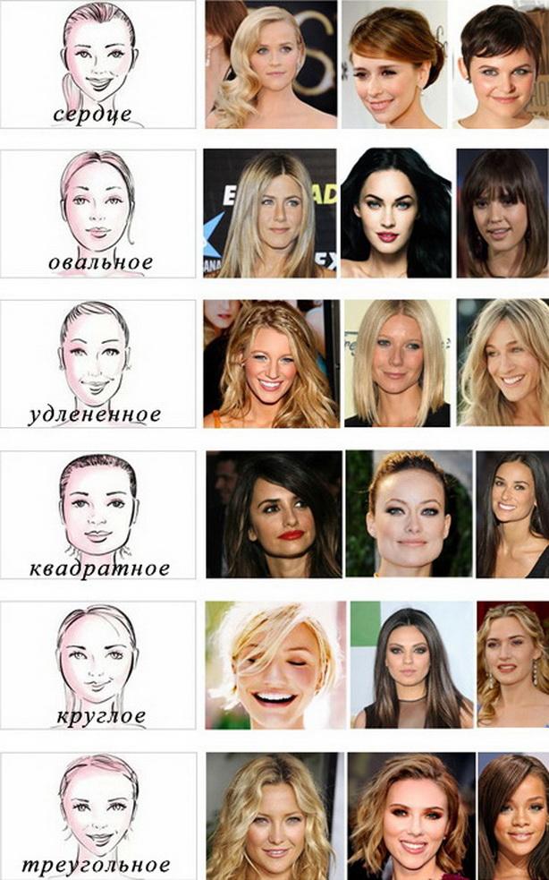 Подобрать прическу по форме лица