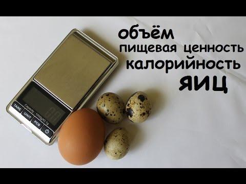 Перепелиные яйца сколько калорий
