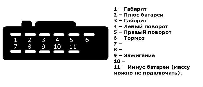 Фаркоп Опель Антара