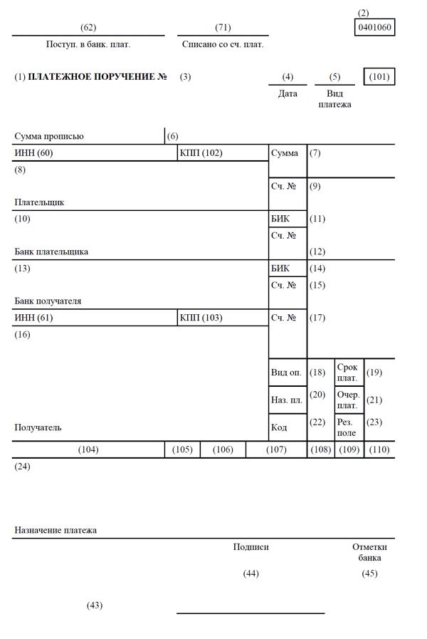 Какие документы должны быть в бухгалтерии