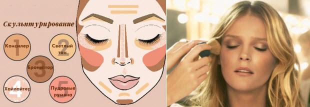 выполнение делового макияжа