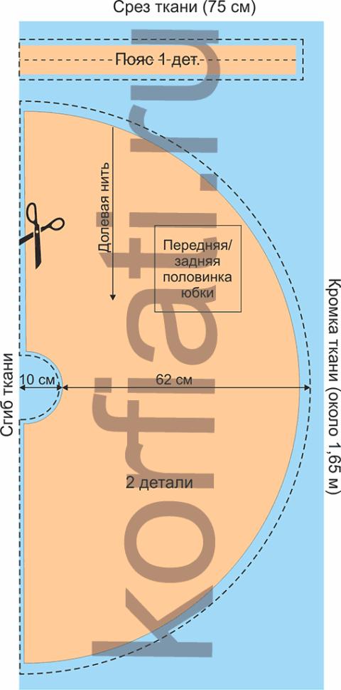 Раскладка выкроек на ткань в клетку