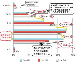 ITProのグラフに追記