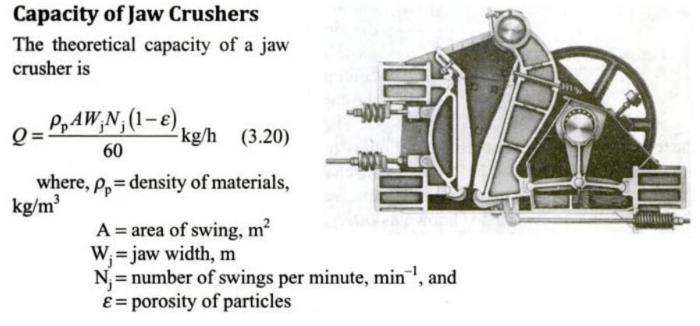 Crusher design calculation