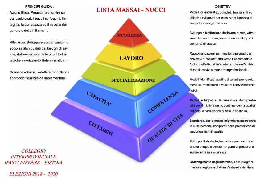 programma_massai _nucci