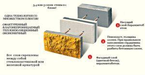 Производство искусственных камней в полиуретановых формах
