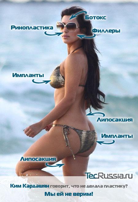 Ким Кардашян – пластические операции
