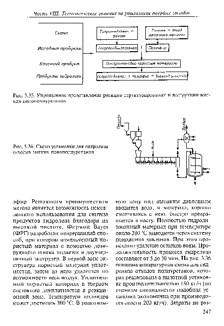 Ппу с добавлением древесного угля