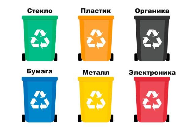 Этапы переработки мусора