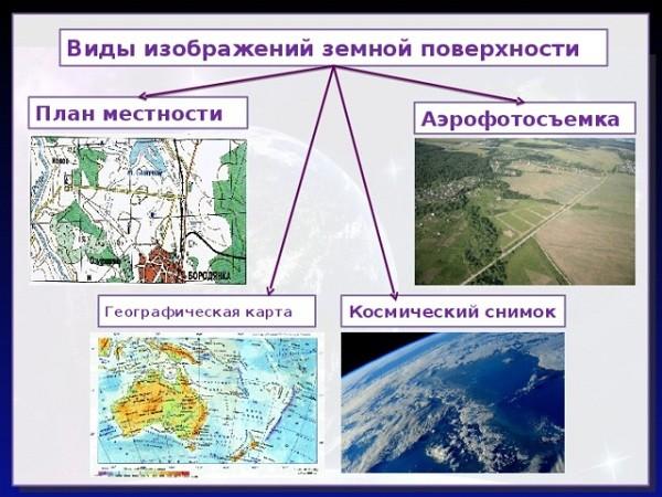 Отличие плана местности от географической карты