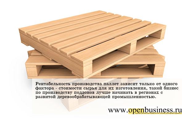 Сбыт деревянных поддонов