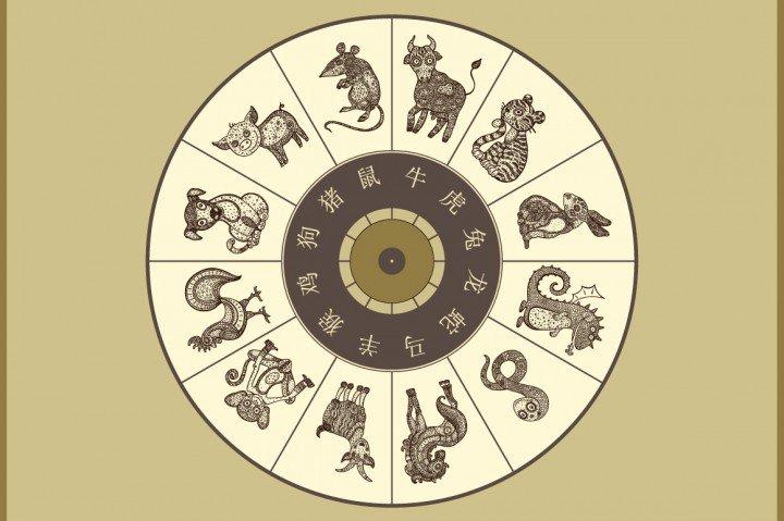 Китайские календарь