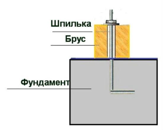 Общероссийского классификатора предприятий и организаций