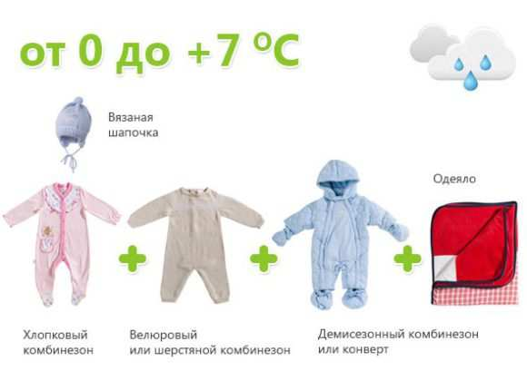 одежда летом