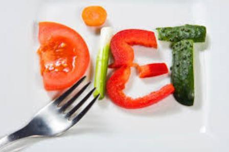 диеты которые реально помогают отзывы