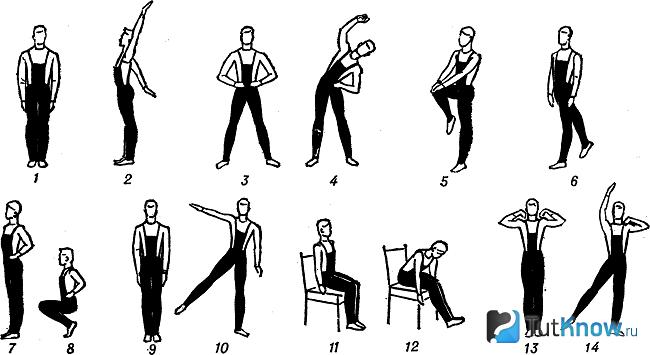Комплекс упражнений производственной гимнастики