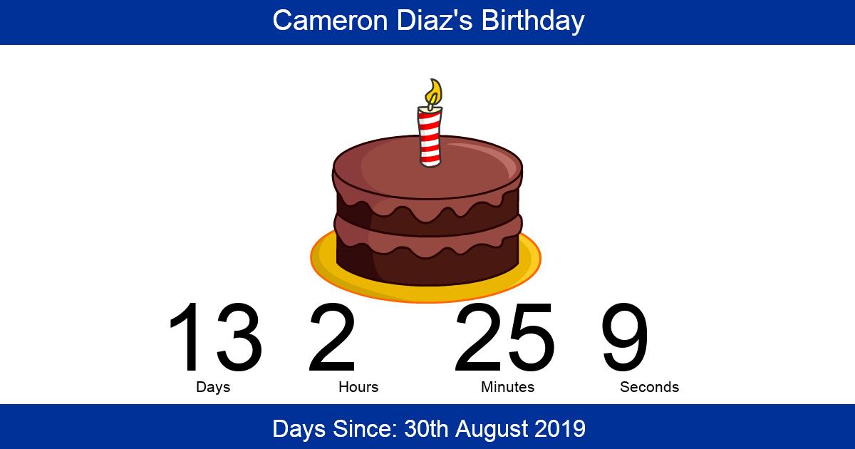 Birthday cameron diaz