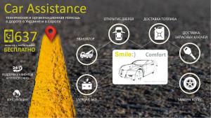 Карты техпомощи Car Assistance теперь можно заказать через интернет-магазин автозапчастей Ibexshop