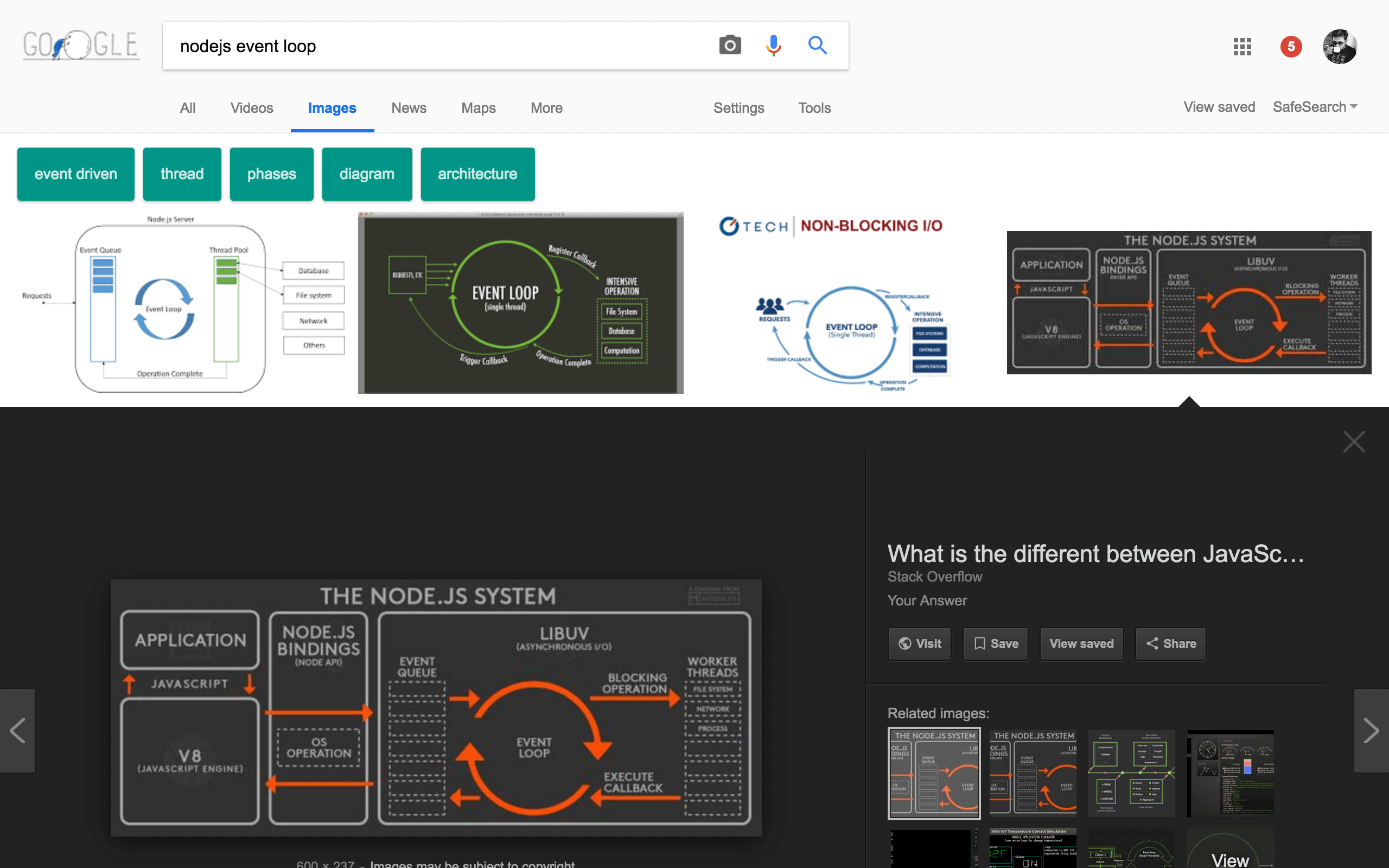 event loop google search image