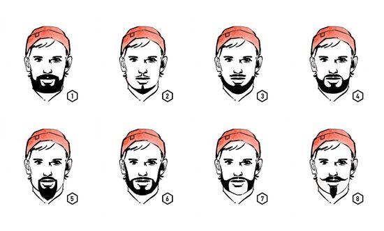Названия и формы бороды