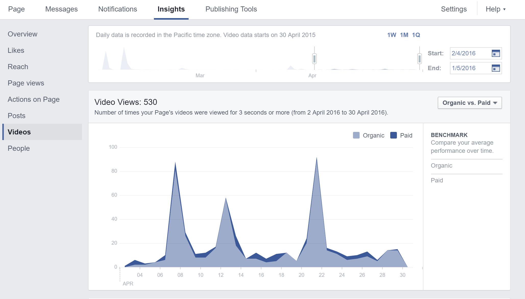 insights_video