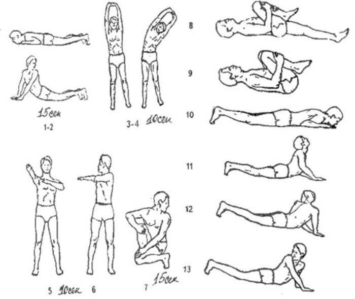Упражнения при очищении кишечника соленой водой