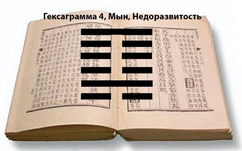 Оракул гексаграмма