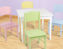 Go Kids Play Parents Top Rated Kids Table and Chair Sets