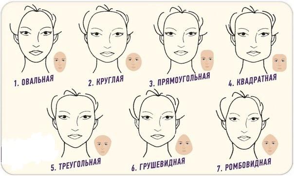 Прически по форме лица женские
