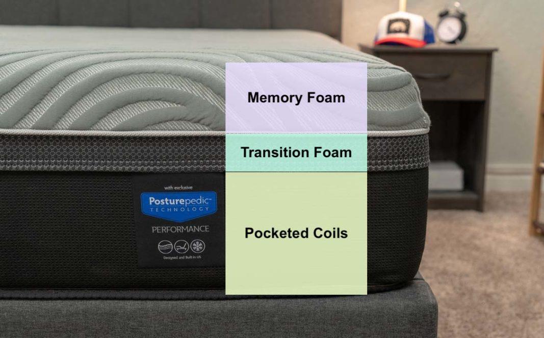 Sealy posturepedic firm twin mattress