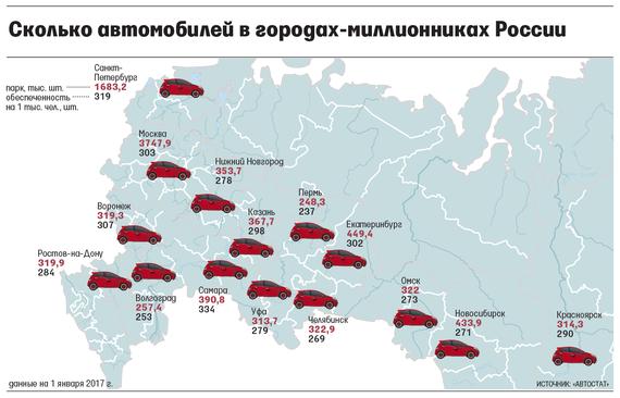 Количество азс в россии лукойл