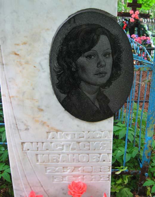 могила Анастасии Ивановой
