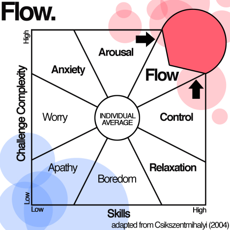 flow-diagram
